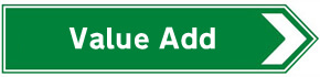 Value add roadsign